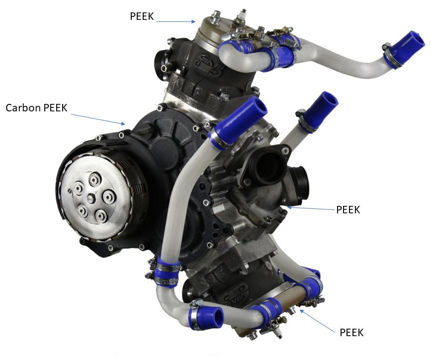 Motore con materiali